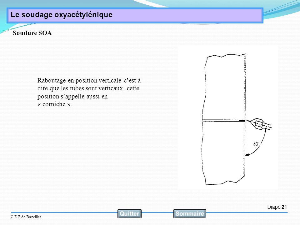 Diapo 21 C E P de Bazeilles Le soudage oxyacétylénique Raboutage en position verticale cest à dire que les tubes sont verticaux, cette position sappel