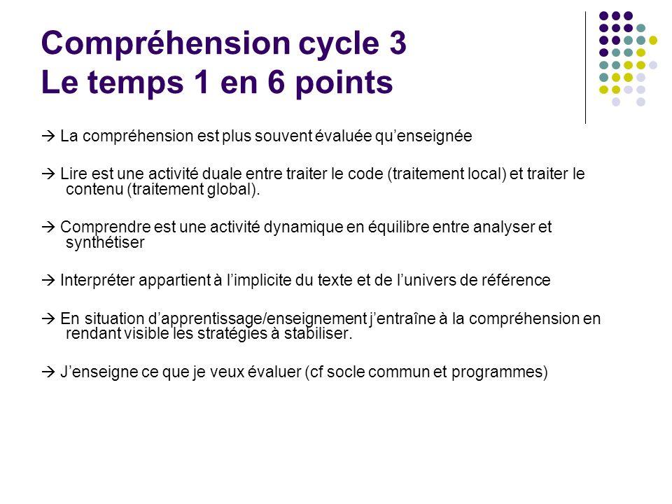Compréhension cycle 3 Le temps 1 en 6 points La compréhension est plus souvent évaluée quenseignée Lire est une activité duale entre traiter le code (traitement local) et traiter le contenu (traitement global).