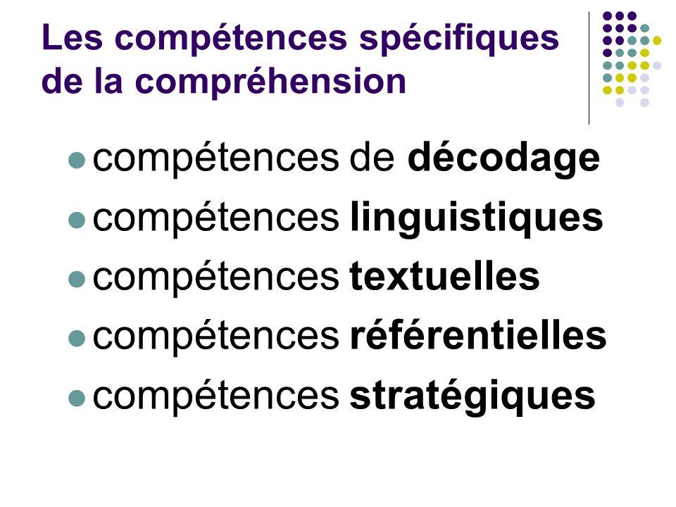 Les compétences spécifiques de la compréhension compétences de décodage compétences linguistiques compétences textuelles compétences référentielles compétences stratégiques