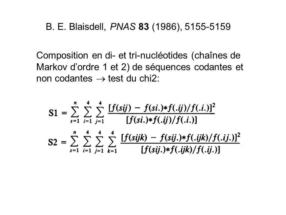 B. E. Blaisdell, PNAS 83 (1986), 5155-5159 Composition en di- et tri-nucléotides (chaînes de Markov dordre 1 et 2) de séquences codantes et non codant