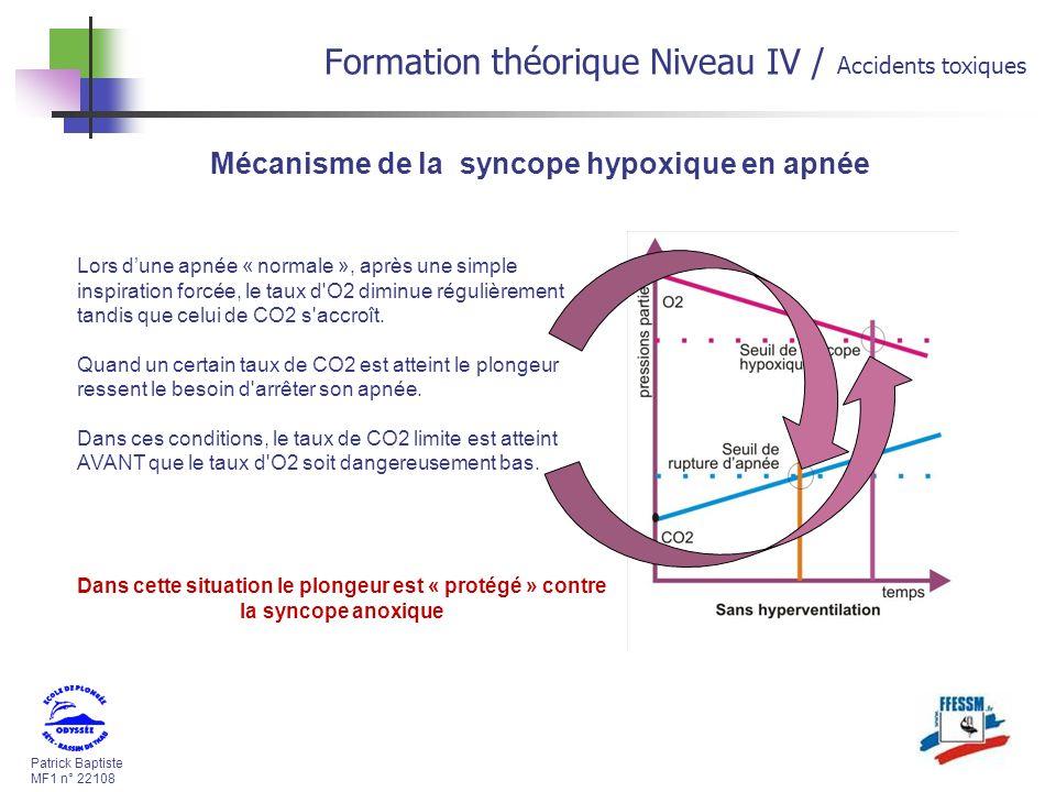 Patrick Baptiste MF1 n° 22108 Formation théorique Niveau IV / Accidents toxiques Mécanisme de la syncope hypoxique en apnée Lors dune apnée « normale », après une simple inspiration forcée, le taux d O2 diminue régulièrement tandis que celui de CO2 s accroît.