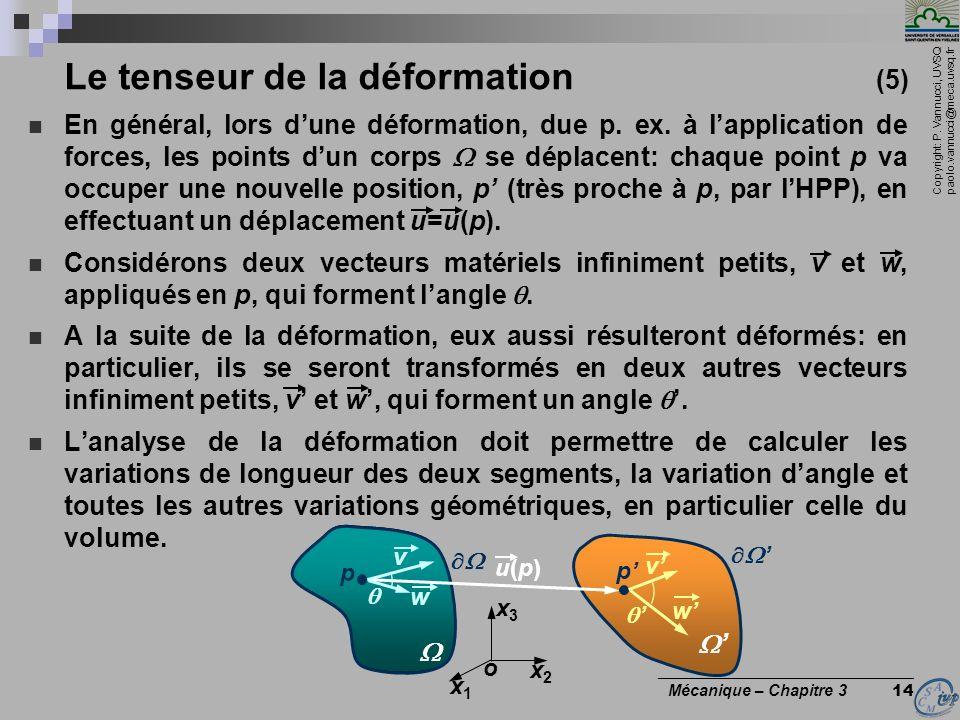 Copyright: P. Vannucci, UVSQ paolo.vannucci@meca.uvsq.fr ________________________________ Mécanique – Chapitre 3 14 Le tenseur de la déformation (5) E