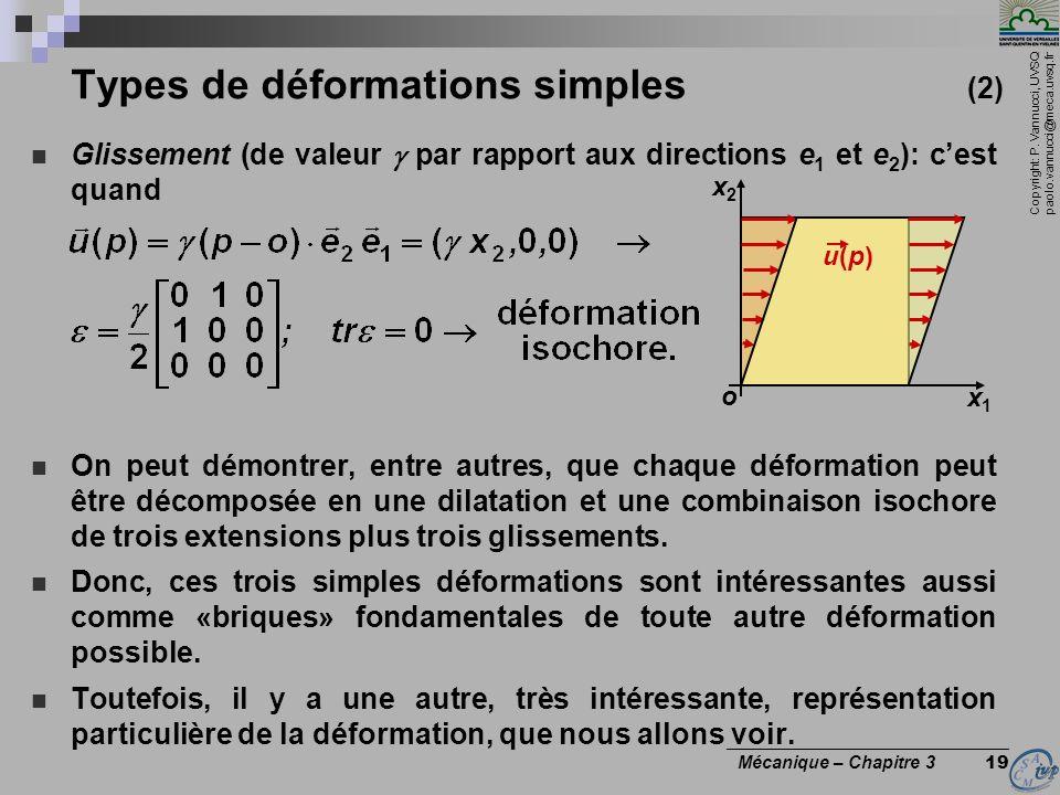 Copyright: P. Vannucci, UVSQ paolo.vannucci@meca.uvsq.fr ________________________________ Mécanique – Chapitre 3 19 Types de déformations simples (2)