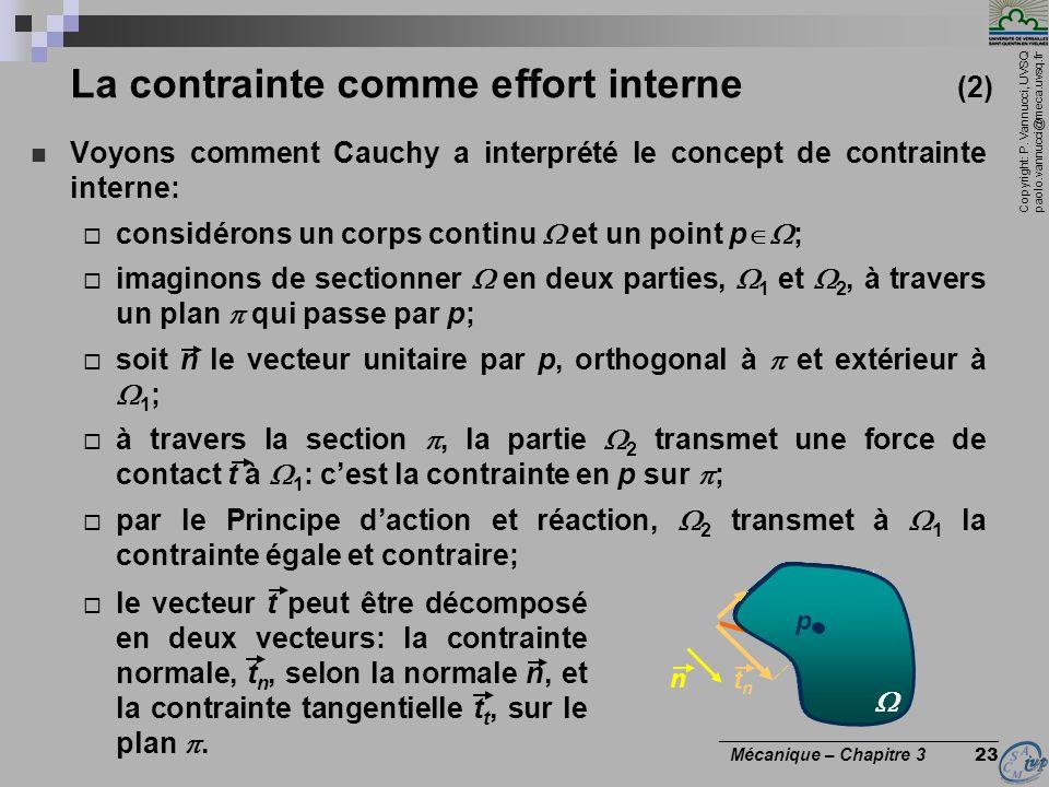 Copyright: P. Vannucci, UVSQ paolo.vannucci@meca.uvsq.fr ________________________________ Mécanique – Chapitre 3 23 La contrainte comme effort interne
