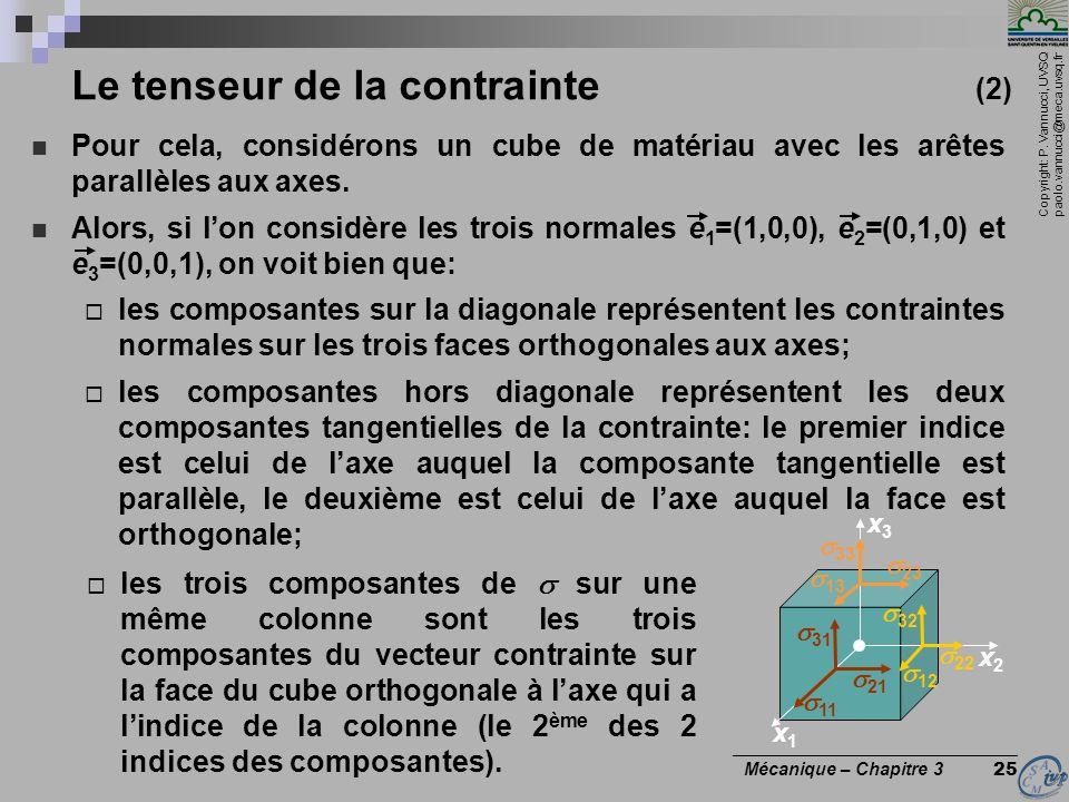 Copyright: P. Vannucci, UVSQ paolo.vannucci@meca.uvsq.fr ________________________________ Mécanique – Chapitre 3 25 Le tenseur de la contrainte (2) Po