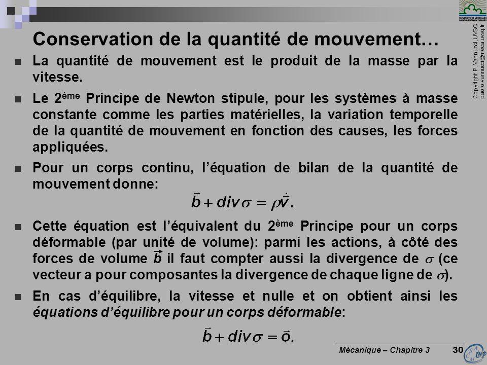 Copyright: P. Vannucci, UVSQ paolo.vannucci@meca.uvsq.fr ________________________________ Mécanique – Chapitre 3 30 Conservation de la quantité de mou