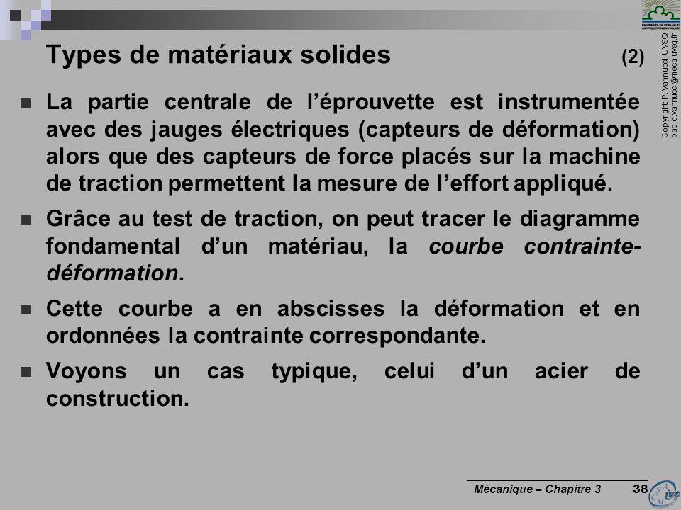 Copyright: P. Vannucci, UVSQ paolo.vannucci@meca.uvsq.fr ________________________________ Mécanique – Chapitre 3 38 Types de matériaux solides (2) La
