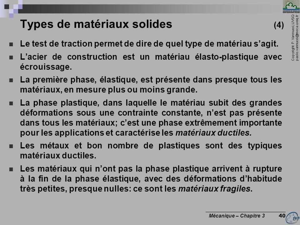 Copyright: P. Vannucci, UVSQ paolo.vannucci@meca.uvsq.fr ________________________________ Mécanique – Chapitre 3 40 Types de matériaux solides (4) Le