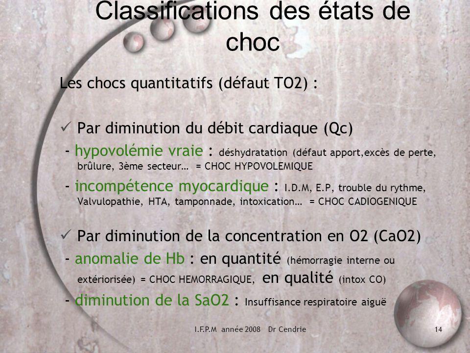 I.F.P.M année 2008 Dr Cendrie14 Classifications des états de choc Les chocs quantitatifs (défaut TO2) : Par diminution du débit cardiaque (Qc) - hypov
