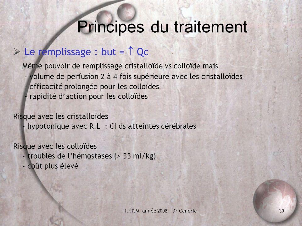 I.F.P.M année 2008 Dr Cendrie30 Principes du traitement Le remplissage : but = Qc Même pouvoir de remplissage cristalloïde vs colloïde mais - volume d