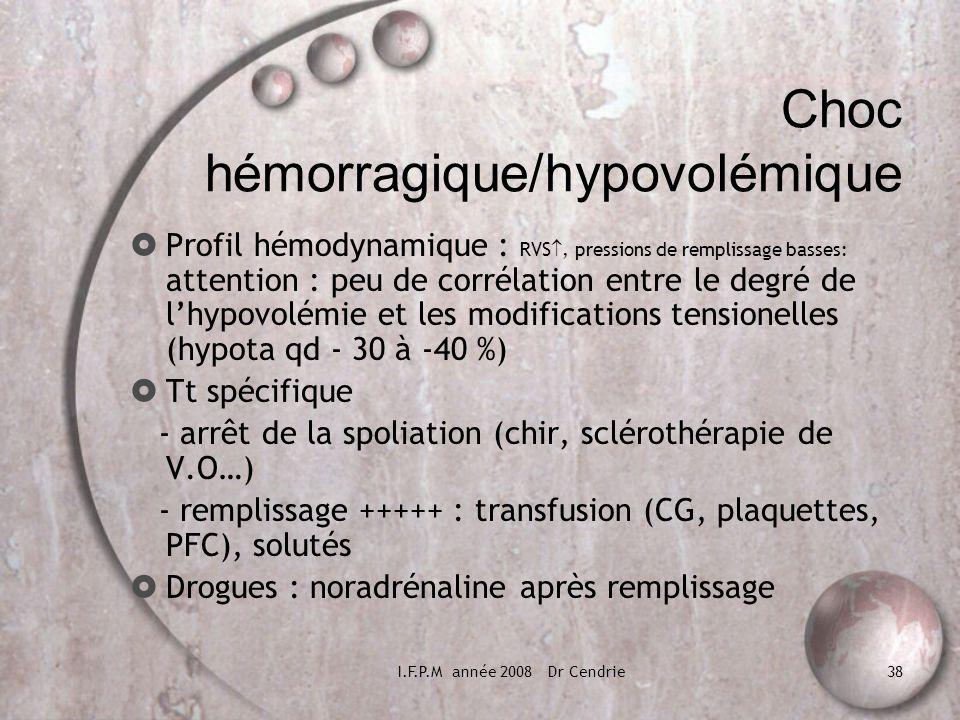 I.F.P.M année 2008 Dr Cendrie38 Choc hémorragique/hypovolémique Profil hémodynamique : RVS, pressions de remplissage basses: attention : peu de corrél