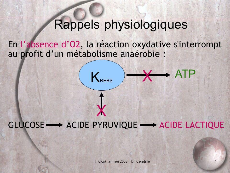 I.F.P.M année 2008 Dr Cendrie5 Rappels physiologiques Labsence dO2 en intra-cellullaire aboutit à Dette cellulaire énergétique = apoptose cellulaire Acidose métabolique lactique