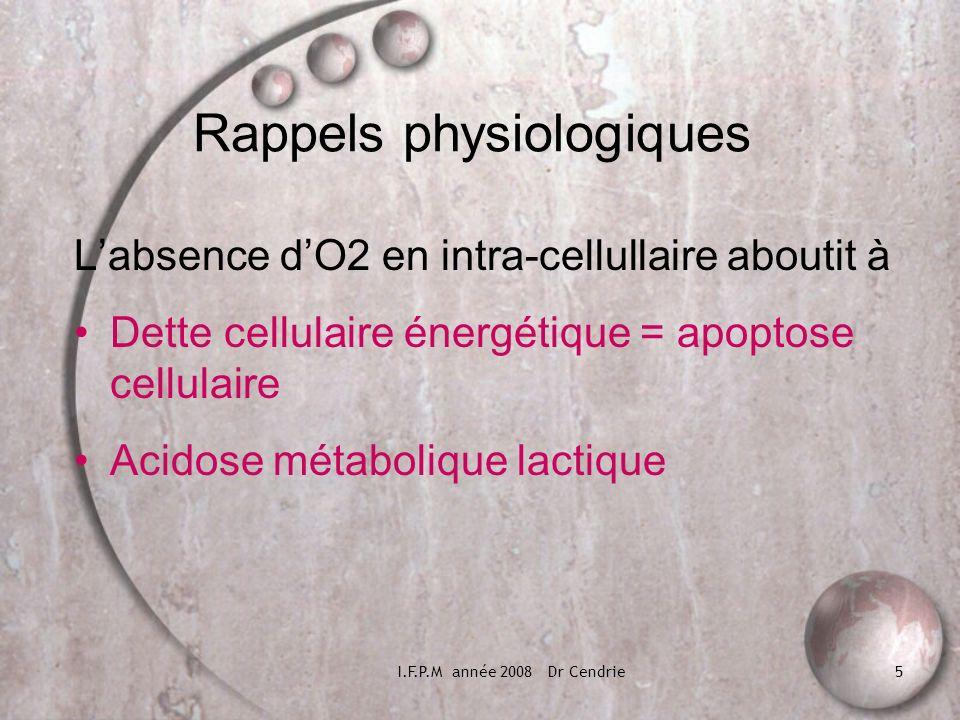 I.F.P.M année 2008 Dr Cendrie6 Rappels physiologiques Le fonctionnement cellulaire nest donc possible que si loxygène est Transporté vers les cellules - rôle du cœur et des vaisseaux - rôle du sang (hémoglobine+plasma) Extrait du sang vers les cellules pour être utiliser dans le cycle de Krebs