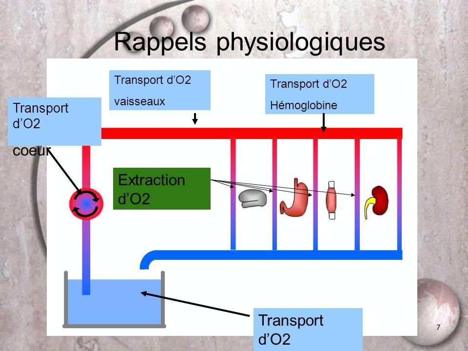 I.F.P.M année 2008 Dr Cendrie8 Rappels physiologiques Le transport de loxygène : TO 2 = CaO 2 xQ c = SatO 2 xHbx1.34xVESxFc (n=660 ml/min/m2) VO 2 = TO 2 x ERO 2 : les besoins en O2 (n=135 ml/min/m2) ERO 2 = ( CaO 2 -CvO 2 )/CaO 2 : extraction de lO2 par la cellule, assimilable au rendement énergétique cellulaire.