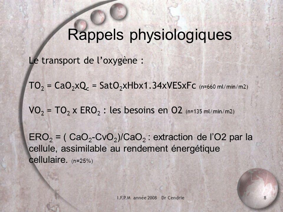 I.F.P.M année 2008 Dr Cendrie8 Rappels physiologiques Le transport de loxygène : TO 2 = CaO 2 xQ c = SatO 2 xHbx1.34xVESxFc (n=660 ml/min/m2) VO 2 = T