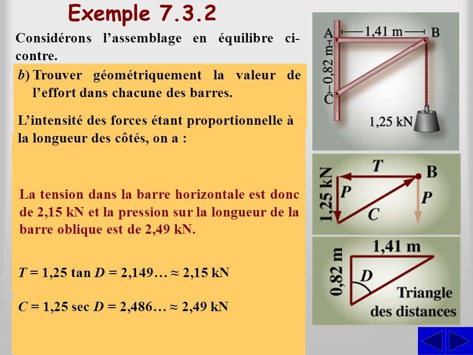 Exemple 7.3.2 Considérons lassemblage en équilibre ci- contre. S a)Déterminer si les barres légères (barres dont la masse est négligeable) du montage