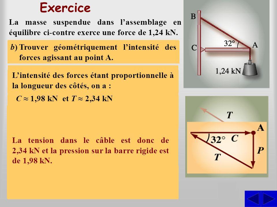 Exercice La masse suspendue dans lassemblage en équilibre ci-contre exerce une force de 1,24 kN. S a)a)Construire le diagramme des forces agis- sant a