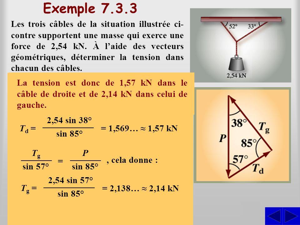 Exemple 7.3.3 Les trois câbles de la situation illustrée ci- contre supportent une masse qui exerce une force de 2,54 kN. À laide des vecteurs géométr