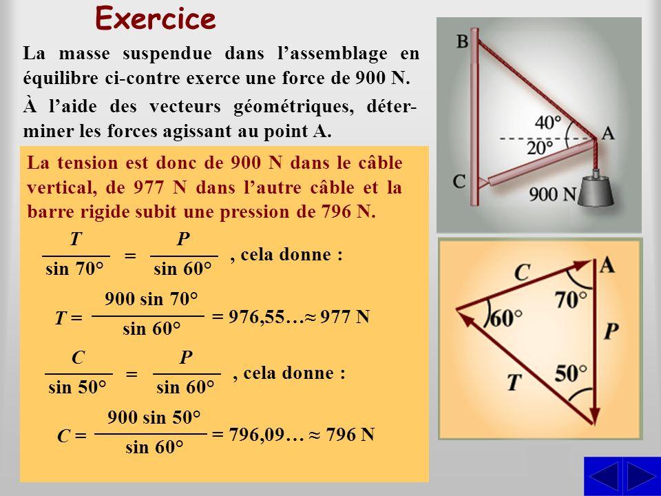 Exercice La masse suspendue dans lassemblage en équilibre ci-contre exerce une force de 900 N. S La masse exerce une force due à la gravitation, elle