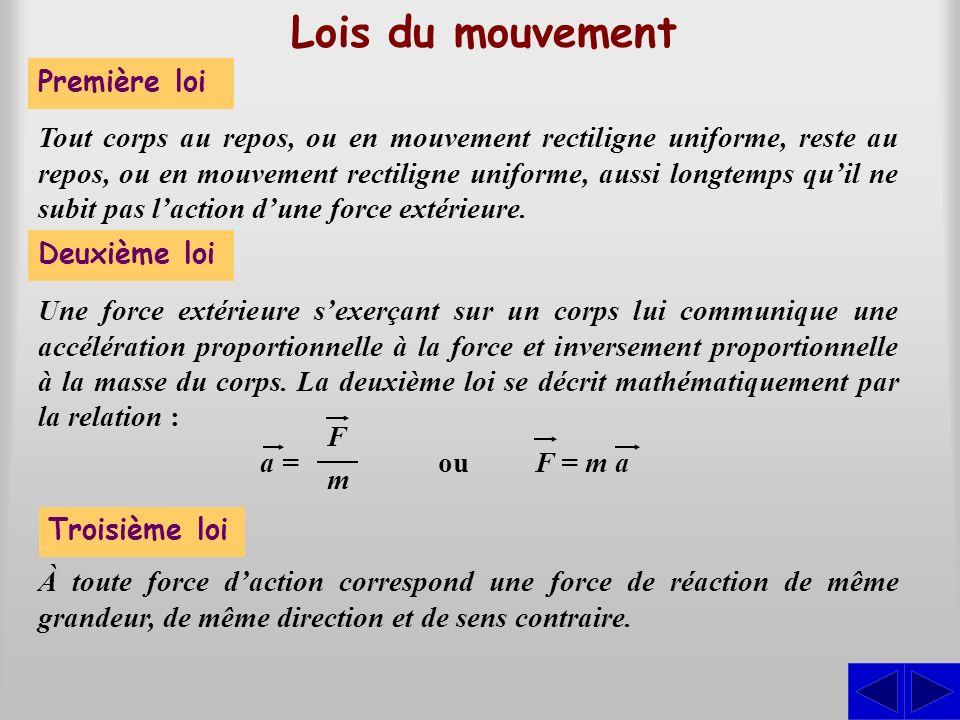 Lois du mouvement Tout corps au repos, ou en mouvement rectiligne uniforme, reste au repos, ou en mouvement rectiligne uniforme, aussi longtemps quil
