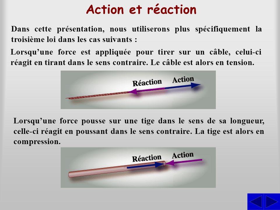 Action et réaction Dans cette présentation, nous utiliserons plus spécifiquement la troisième loi dans les cas suivants : Lorsquune force est appliqué