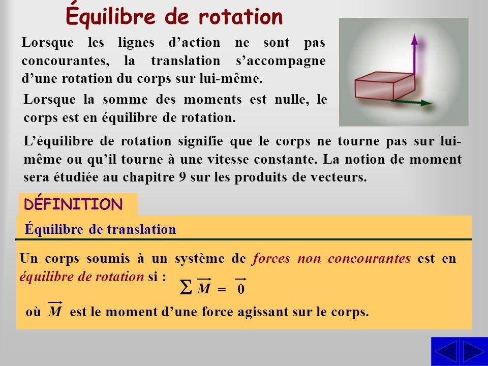 Équilibre de rotation Un corps soumis à un système de forces non concourantes est en équilibre de rotation si : M 0 = Équilibre de translation Lorsque