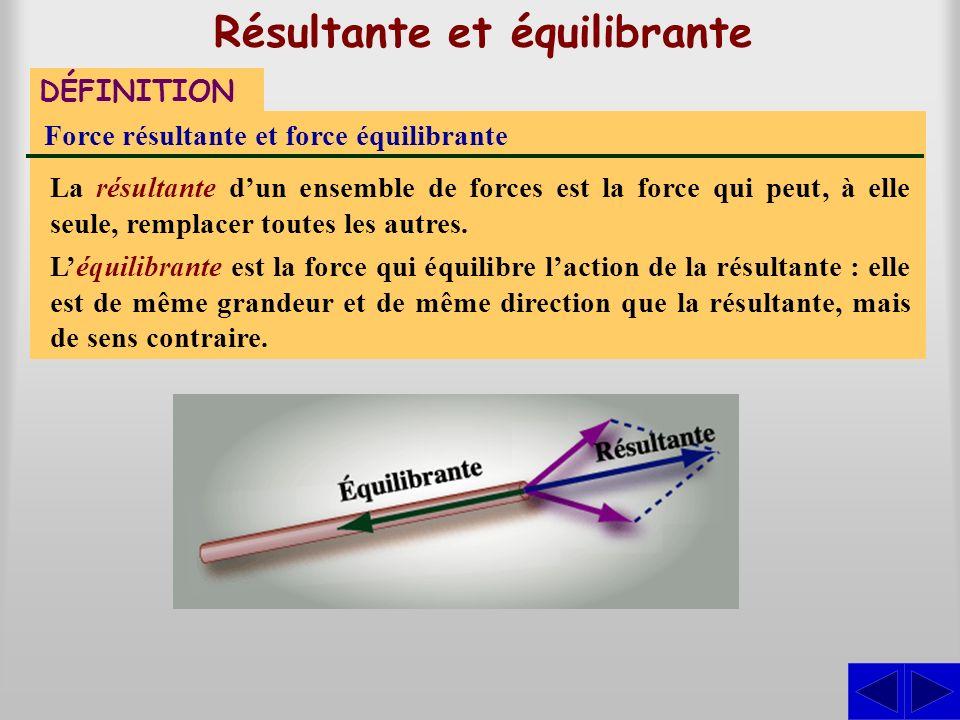 Résultante et équilibrante DÉFINITION La résultante dun ensemble de forces est la force qui peut, à elle seule, remplacer toutes les autres. Force rés