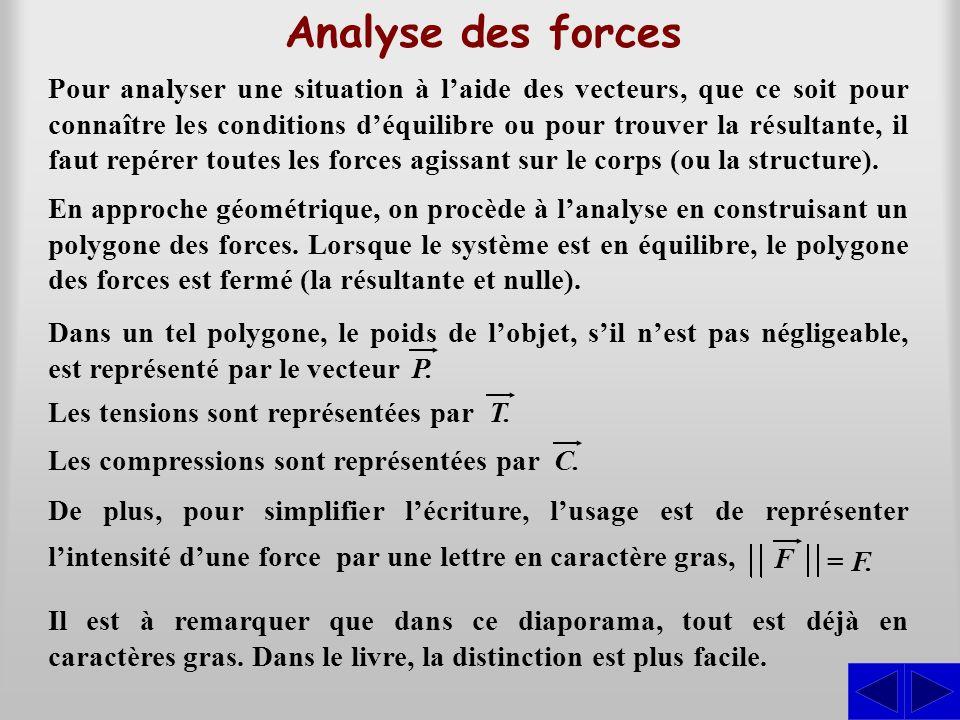 Analyse des forces Pour analyser une situation à laide des vecteurs, que ce soit pour connaître les conditions déquilibre ou pour trouver la résultant
