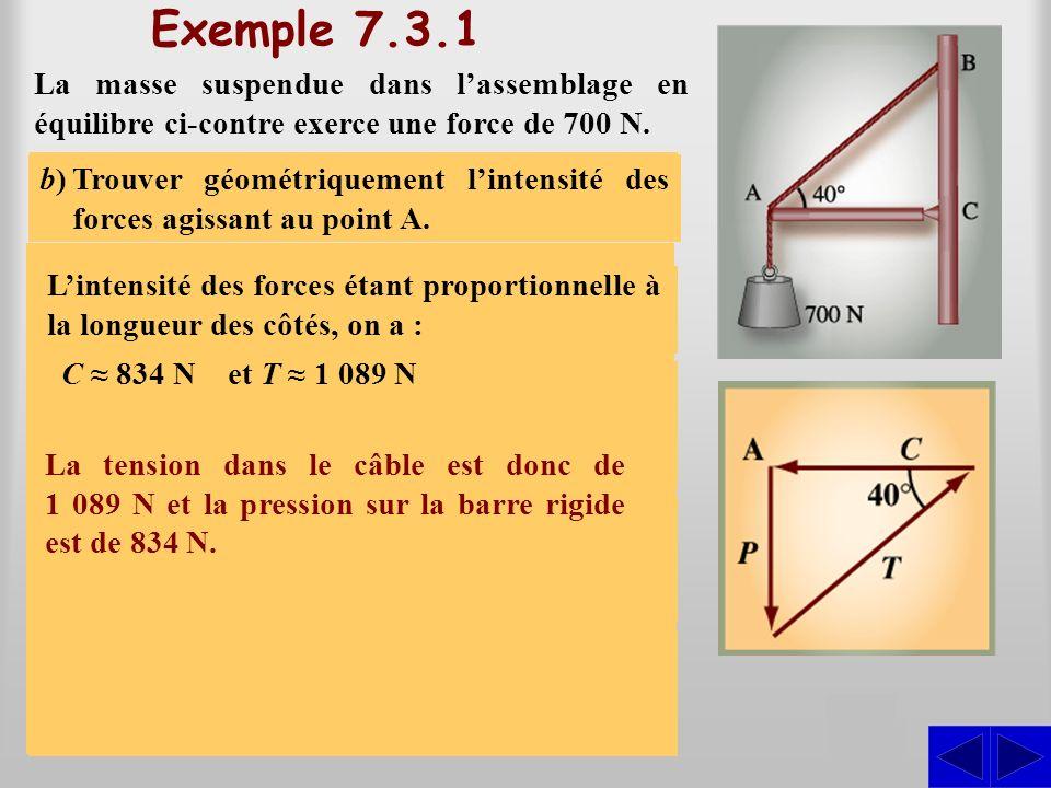 Exemple 7.3.1 La masse suspendue dans lassemblage en équilibre ci-contre exerce une force de 700 N. S a)Construire le diagramme des forces agis- sant
