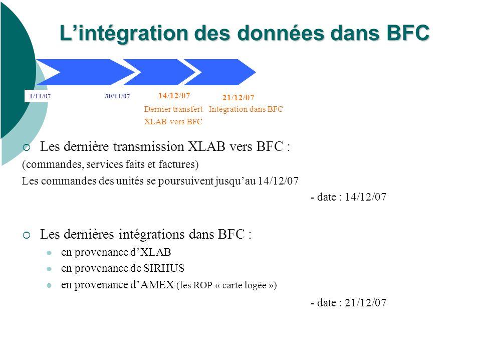 1/11/0730/11/07 Dernier transfert XLAB vers BFC 14/12/07 21/12/07 Intégration dans BFC Les dernière transmission XLAB vers BFC : (commandes, services