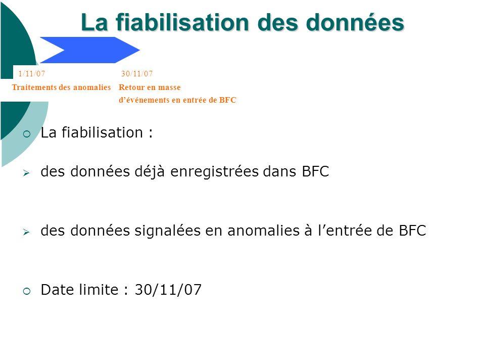 Traitements des anomalies 1/11/0730/11/07 Retour en masse dévénements en entrée de BFC La fiabilisation : des données déjà enregistrées dans BFC des d