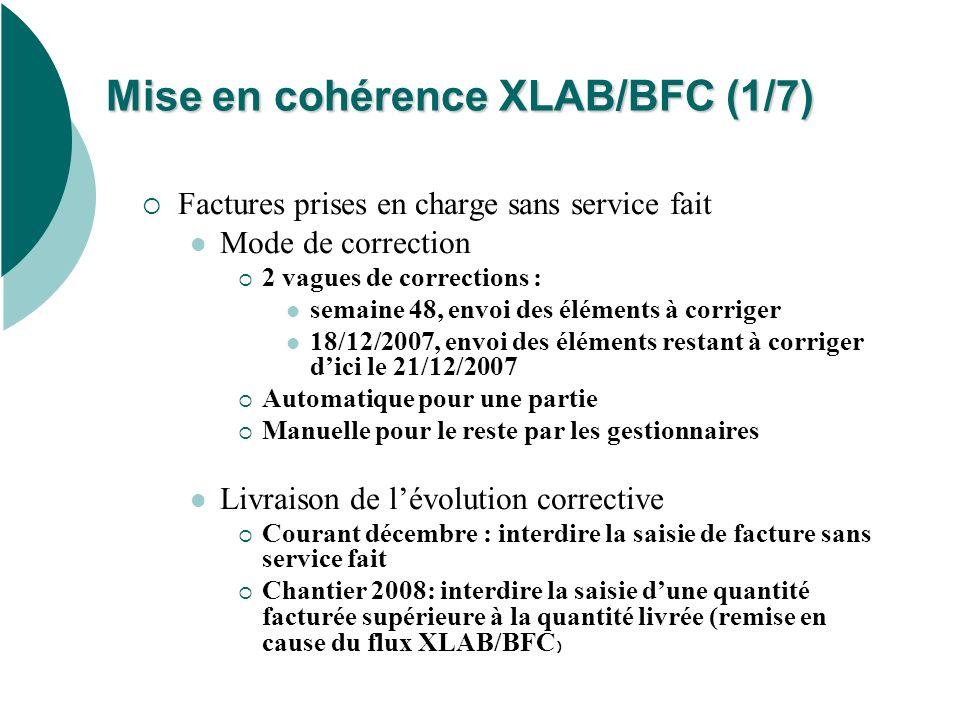 Mise en cohérence XLAB/BFC (1/7) Factures prises en charge sans service fait Mode de correction 2 vagues de corrections : semaine 48, envoi des élémen
