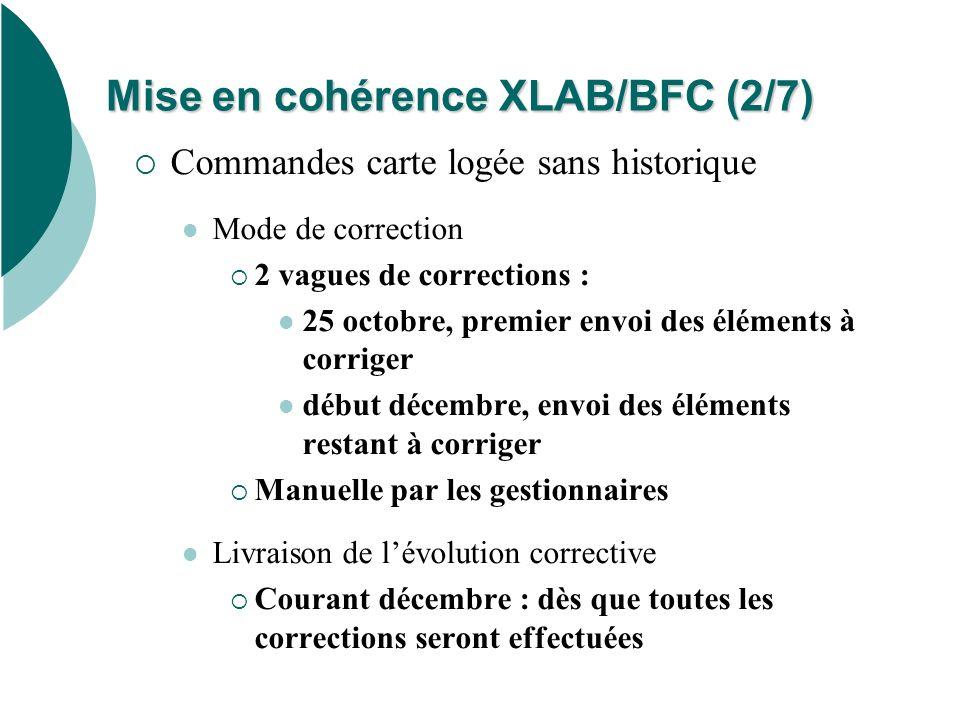 Mise en cohérence XLAB/BFC (2/7) Commandes carte logée sans historique Mode de correction 2 vagues de corrections : 25 octobre, premier envoi des élém