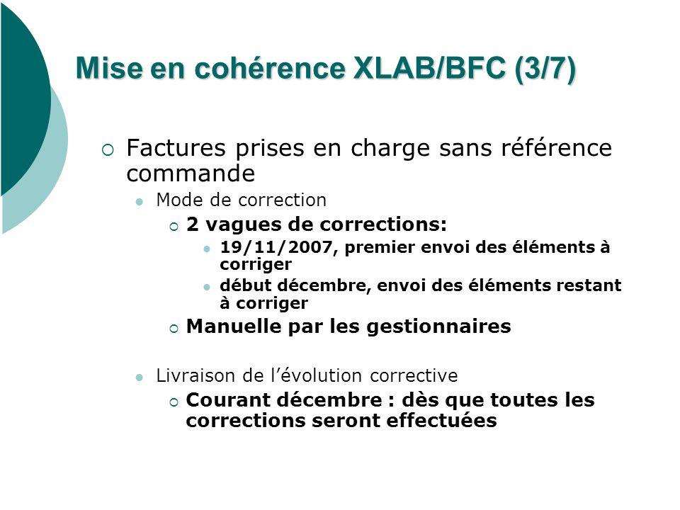Mise en cohérence XLAB/BFC (3/7) Factures prises en charge sans référence commande Mode de correction 2 vagues de corrections: 19/11/2007, premier env