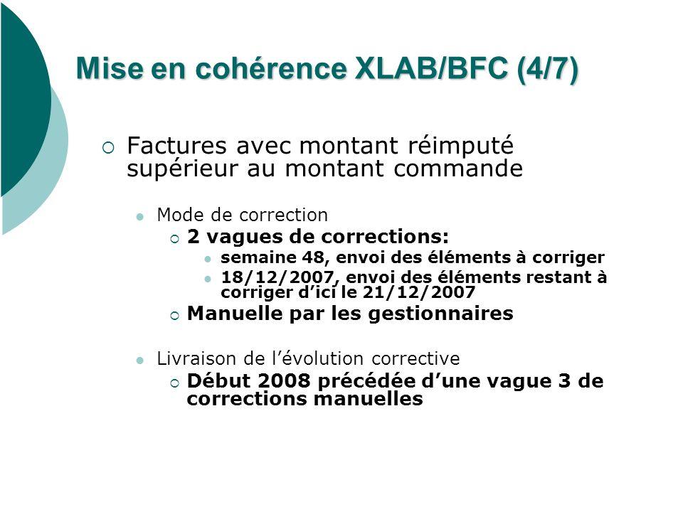 Mise en cohérence XLAB/BFC (4/7) Factures avec montant réimputé supérieur au montant commande Mode de correction 2 vagues de corrections: semaine 48,