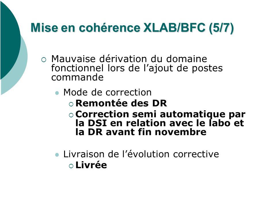 Mise en cohérence XLAB/BFC (5/7) Mauvaise dérivation du domaine fonctionnel lors de lajout de postes commande Mode de correction Remontée des DR Corre