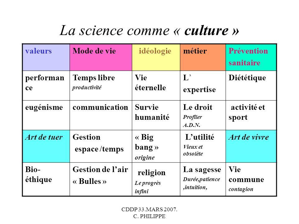 CDDP 33.MARS 2007. C. PHILIPPE La science comme « culture » valeursMode de vie idéologiemétierPrévention sanitaire performan ce Temps libre productivi