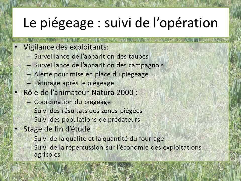 Le piégeage : suivi de lopération Vigilance des exploitants: – Surveillance de lapparition des taupes – Surveillance de lapparition des campagnols – Alerte pour mise en place du piégeage – Pâturage après le piégeage Rôle de lanimateur Natura 2000 : – Coordination du piégeage – Suivi des résultats des zones piégées – Suivi des populations de prédateurs Stage de fin détude : – Suivi de la qualité et la quantité du fourrage – Suivi de la répercussion sur léconomie des exploitations agricoles