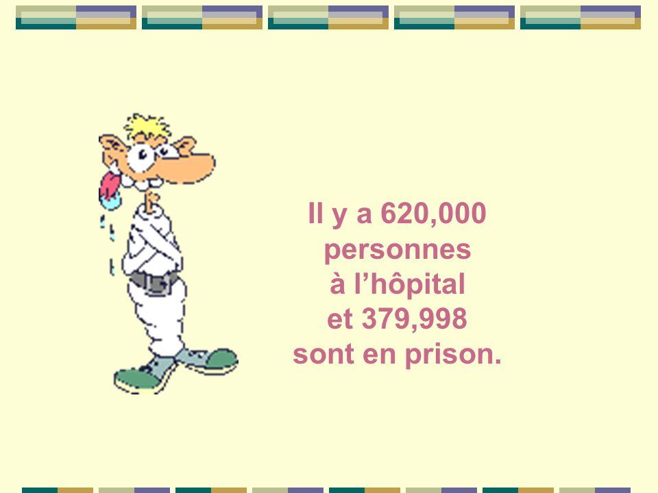 Il y a 620,000 personnes à lhôpital et 379,998 sont en prison.