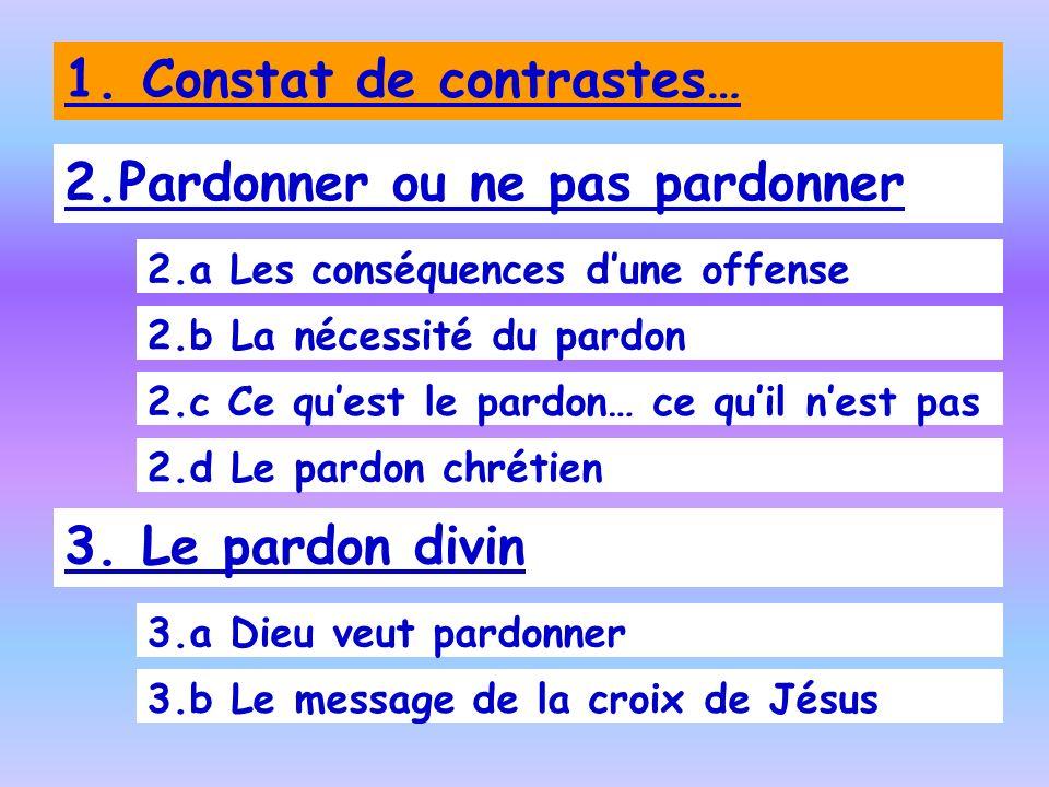 2.b La nécessité du pardon 2.a Les conséquences dune offense 2.c Ce quest le pardon… ce quil nest pas 2.Pardonner ou ne pas pardonner 3. Le pardon div
