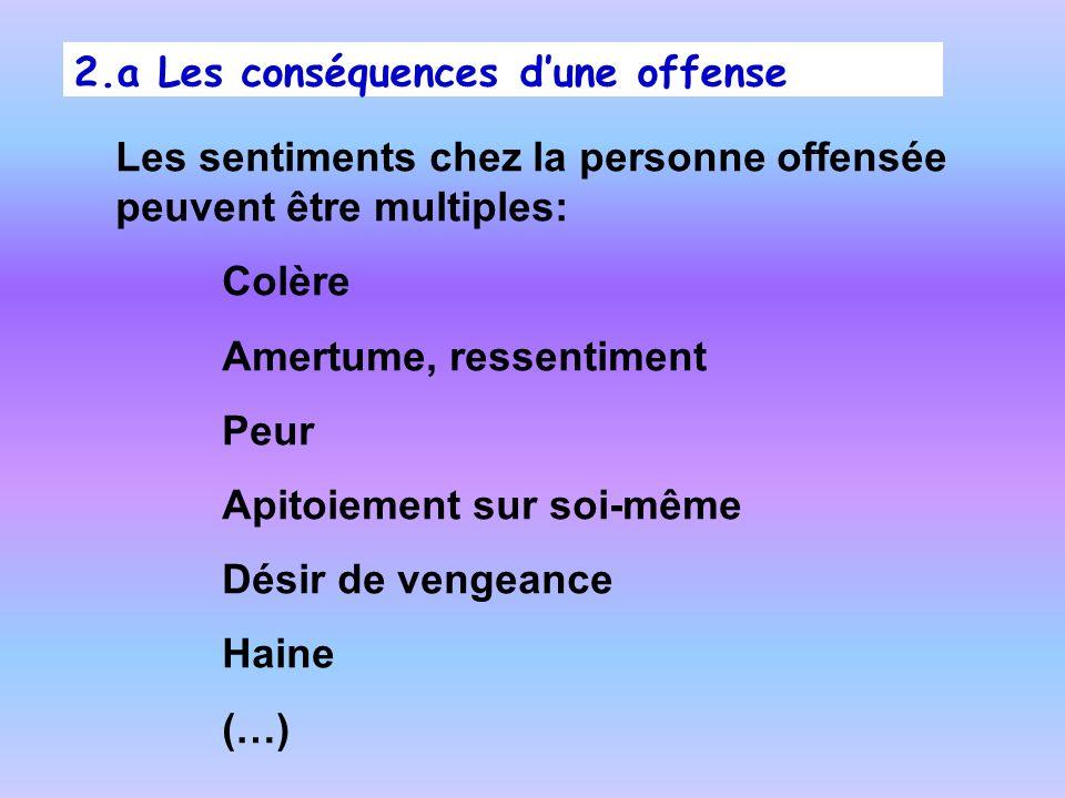 2.a Les conséquences dune offense Les sentiments chez la personne offensée peuvent être multiples: Colère Amertume, ressentiment Peur Apitoiement sur
