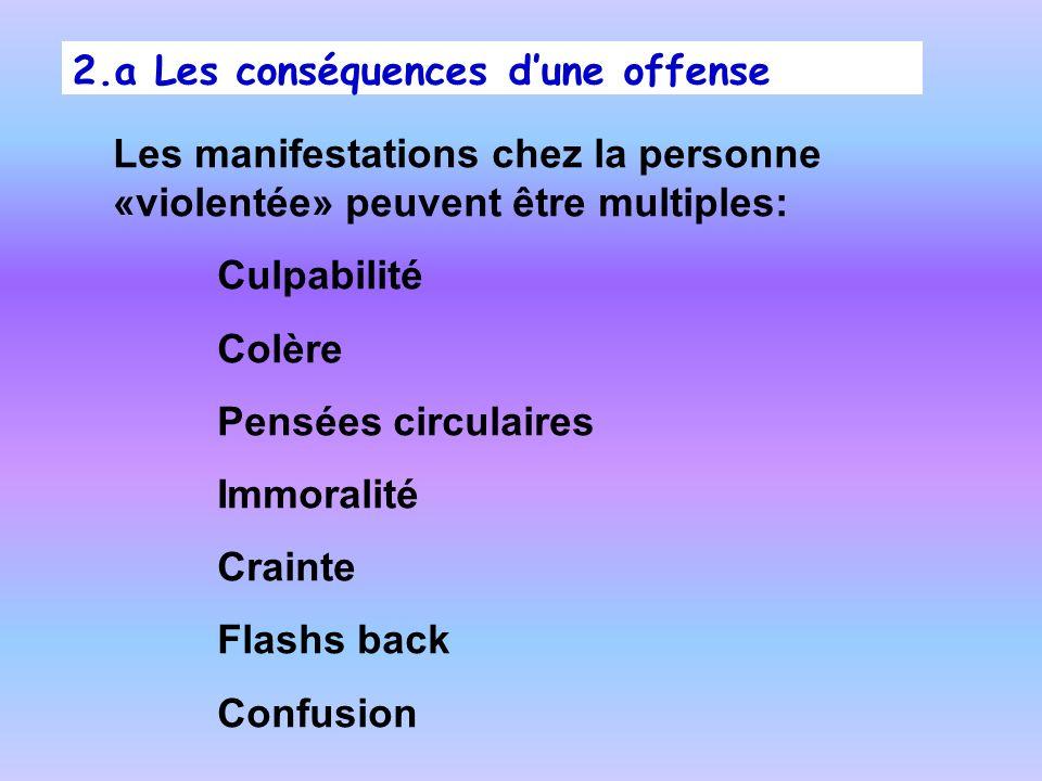2.a Les conséquences dune offense Les manifestations chez la personne «violentée» peuvent être multiples: Culpabilité Colère Pensées circulaires Immor