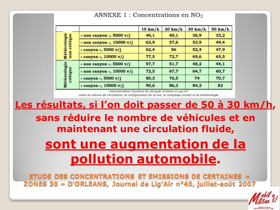 Les émissions des polluants et la vitesse de circulation nest pas une simple relation linéaire.