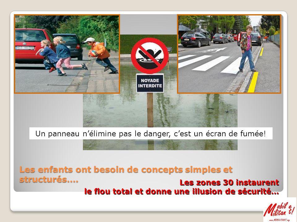 Zones 30, QUE des promesses.