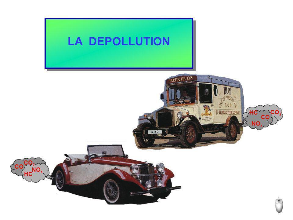 COMPOSITION DES GAZ DECHAPPEMENT Le démarrage à froid, la recherche de la puissance… font que la combustion nest jamais parfaite.