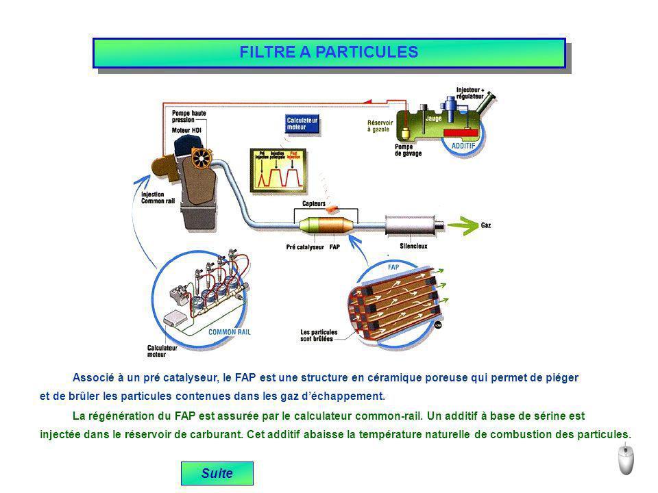 FILTRE A PARTICULES Suite Associé à un pré catalyseur, le FAP est une structure en céramique poreuse qui permet de piéger et de brûler les particules