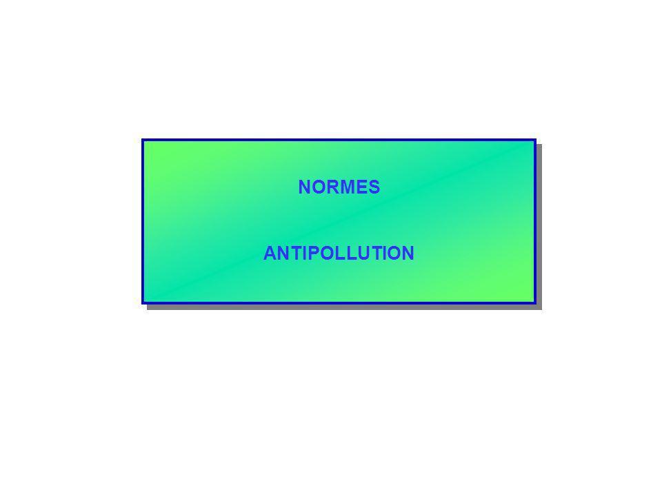 NORMES ANTIPOLLUTION NORMES ANTIPOLLUTION