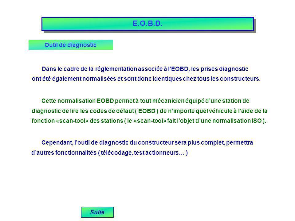 E.O.B.D.