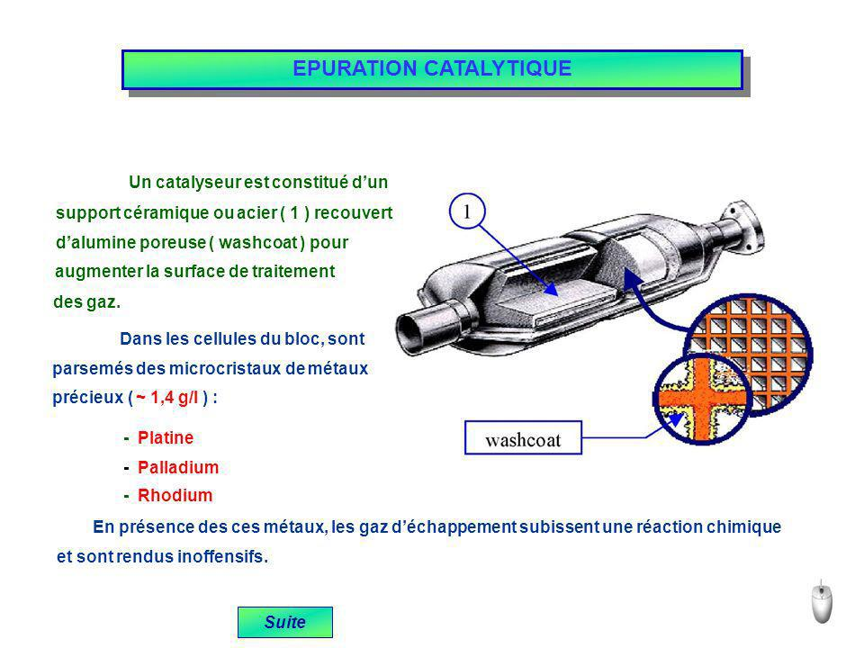 EPURATION CATALYTIQUE Un catalyseur est constitué dun support céramique ou acier ( 1 ) recouvert dalumine poreuse ( washcoat ) pour augmenter la surface de traitement des gaz.