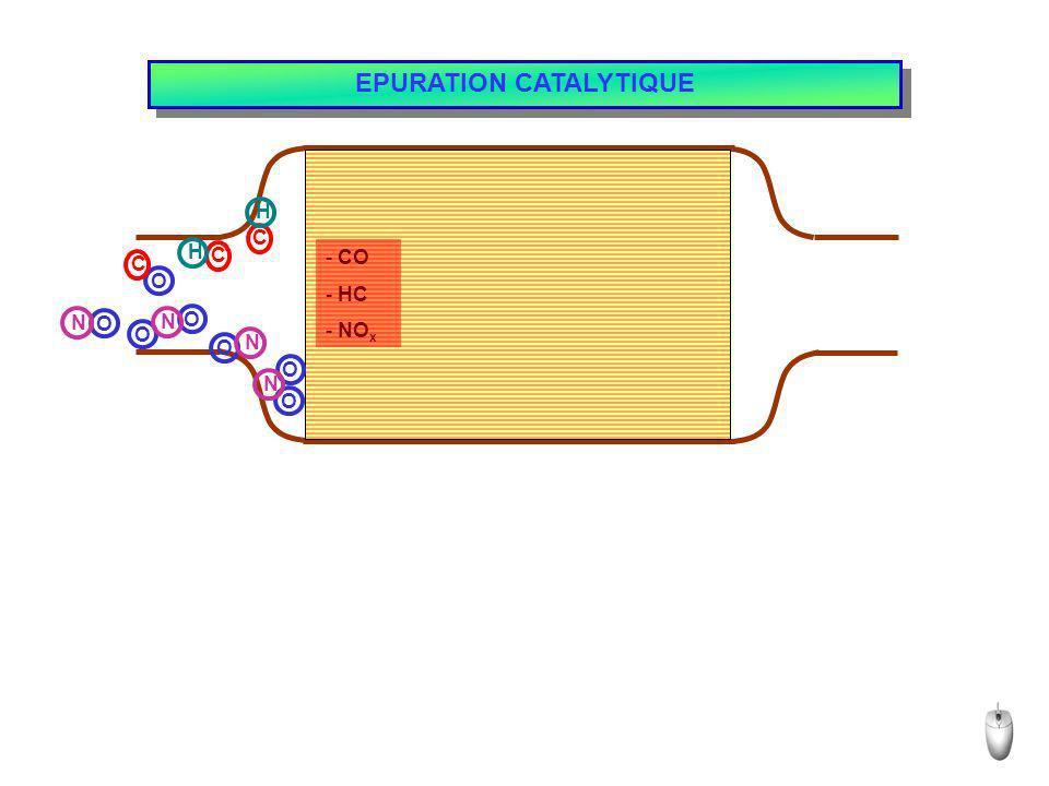 FILTRE A PARTICULES Suite Associé à un pré catalyseur, le FAP est une structure en céramique poreuse qui permet de piéger et de brûler les particules contenues dans les gaz déchappement.